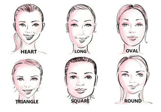 How To Choose The Right Bang To Match With Your Face Shape